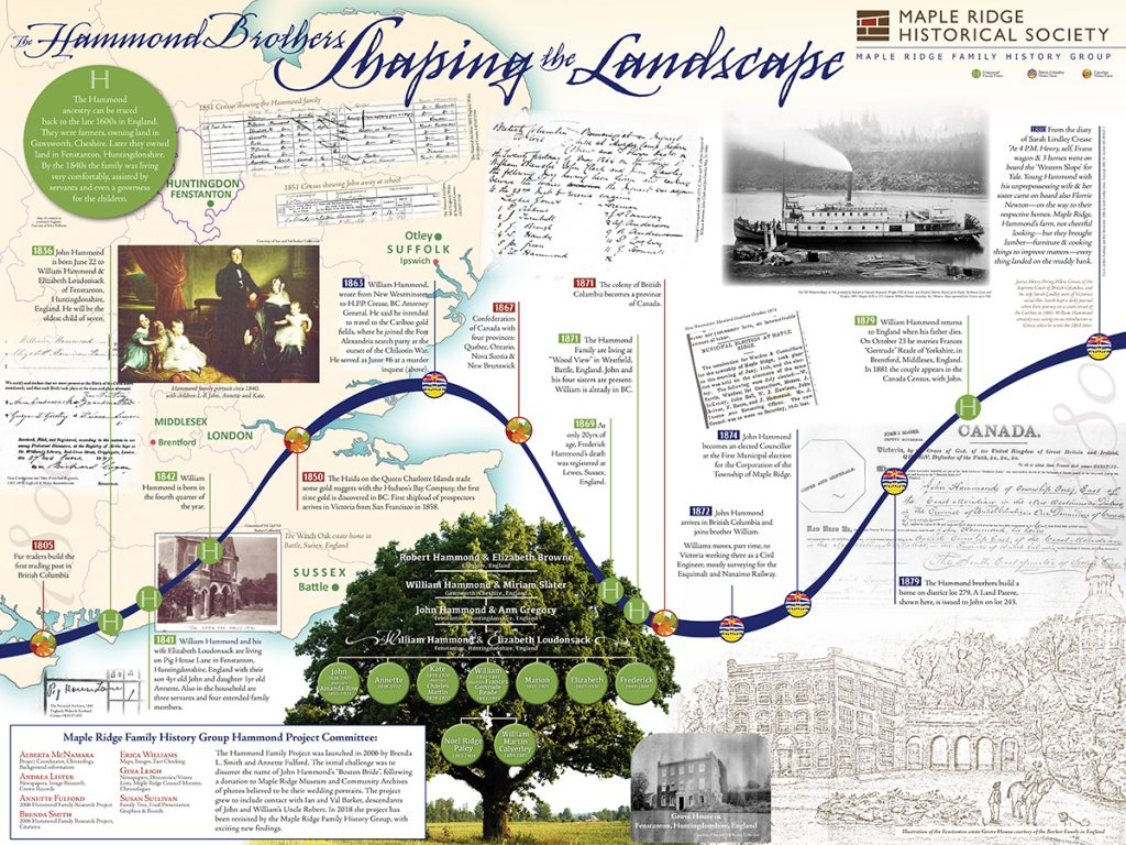 Hammond Brothers: Shaping the Landscape board 1