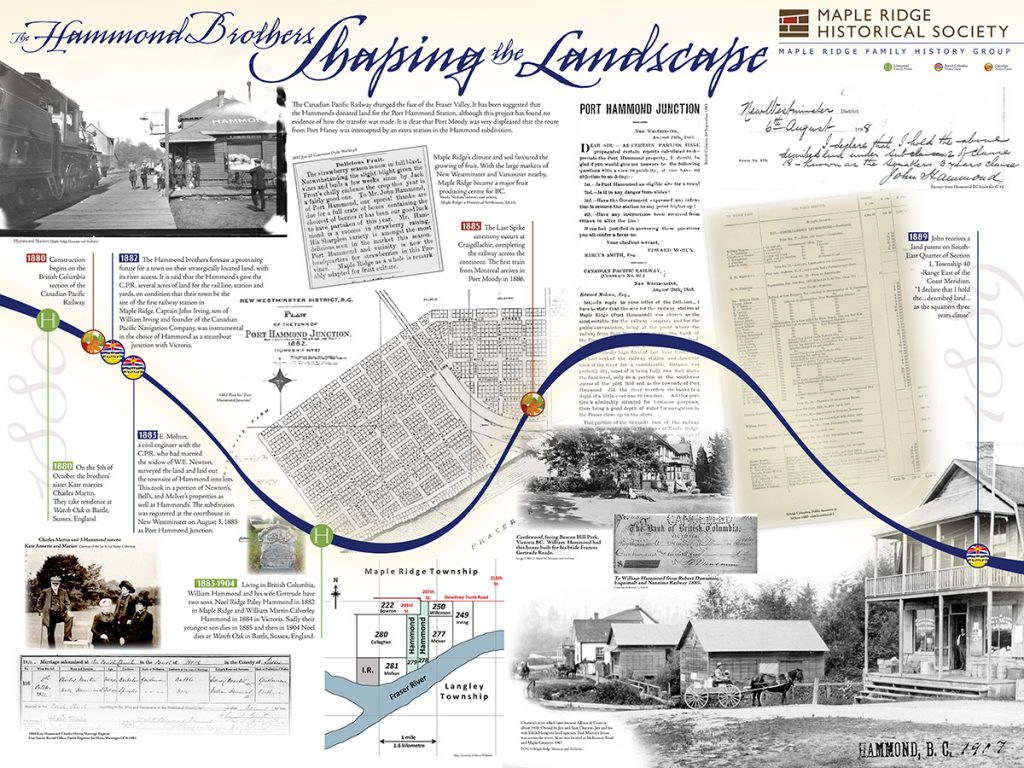 Hammond Brothers: Shaping the Landscape board 2