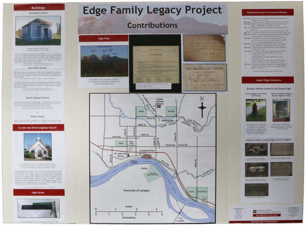 Edge Family Contributions